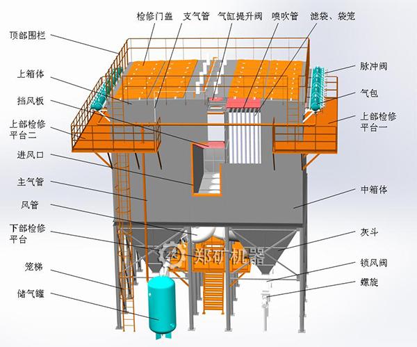 长袋脉冲除尘器结构